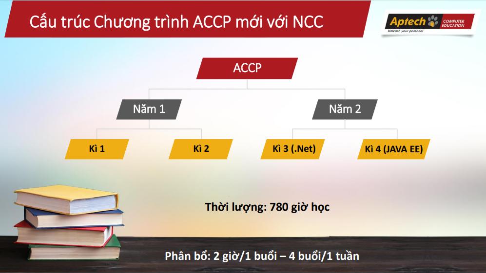 ncc-05