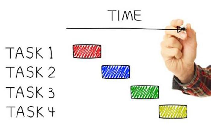 tips-sap-xep-cong-viec-khoa-hoc-khong-phai-ai-cung-biet-2